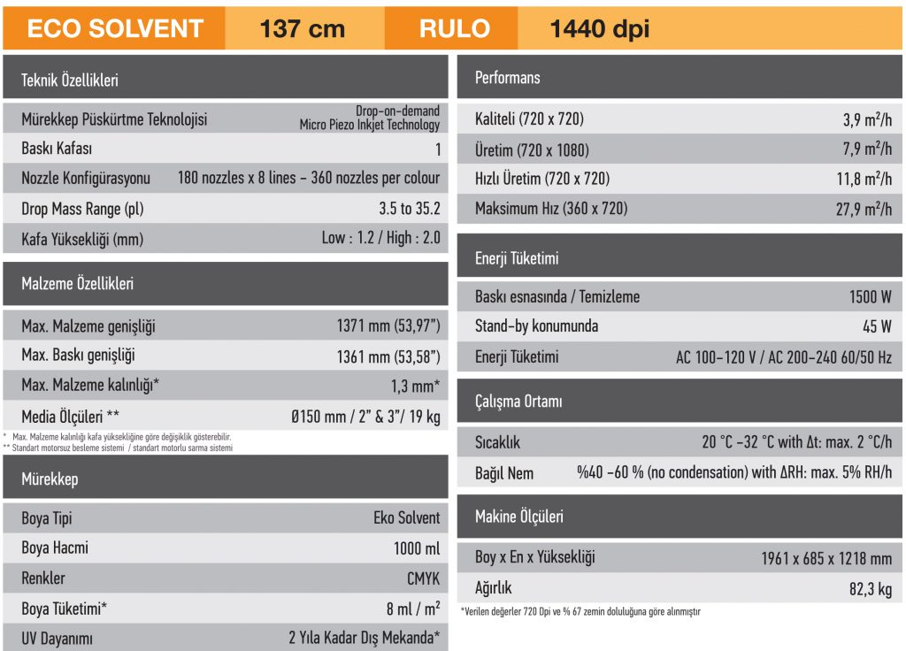 Mutoh-VJ-1324 X- Eco Solvent Dijital 3